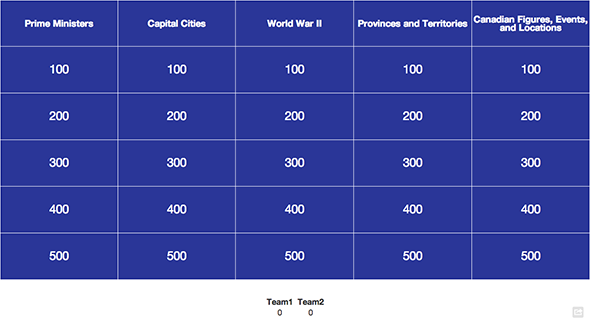 JeopardyApp: Create Your Own Classroom Version of Jeopardy Game