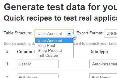 databasetestdata