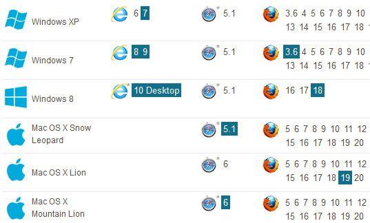 browserstack screenshots