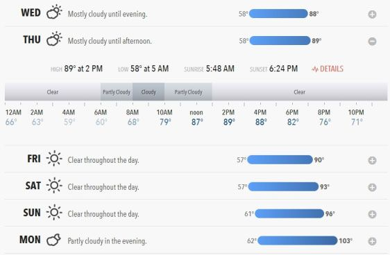 Forecast: A User-Friendly Website That Shows Your City's Weather Forecast  forecast2