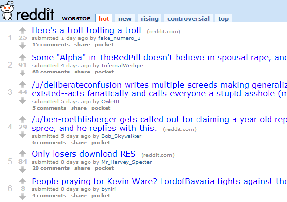 Meta - 7 Awesome Subreddits All About Reddit reddit worstof