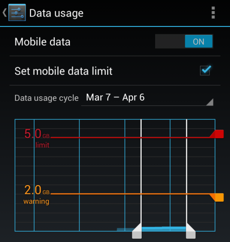 manage data android