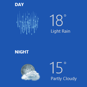 Is it Raining? 4 Beautiful & Free Weather Apps For Windows