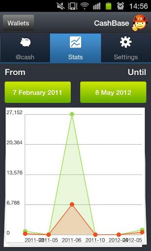 CashBase: Personal Finance Made Simple For Android & iOS Device Owners CashBase1