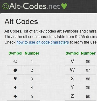 list of alt codes