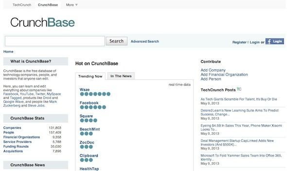 How To Protect Yourself From Online Services Shutting Down Crunchbase