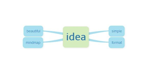 Idea   Memofon: Easily Create Online Mind Maps Through Textual Notes
