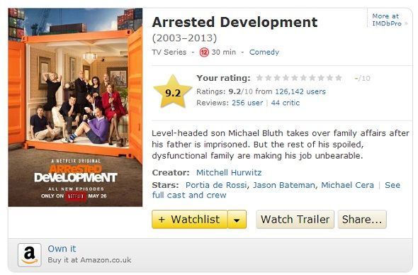 Keeping Up With The Bluth Family: Discover Arrested Development On The Web arrested development imdb