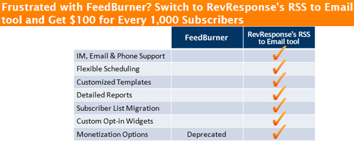 They Killed Reader And iGoogle - What To Do If FeedBurner Is Next feedburner alt revresponse