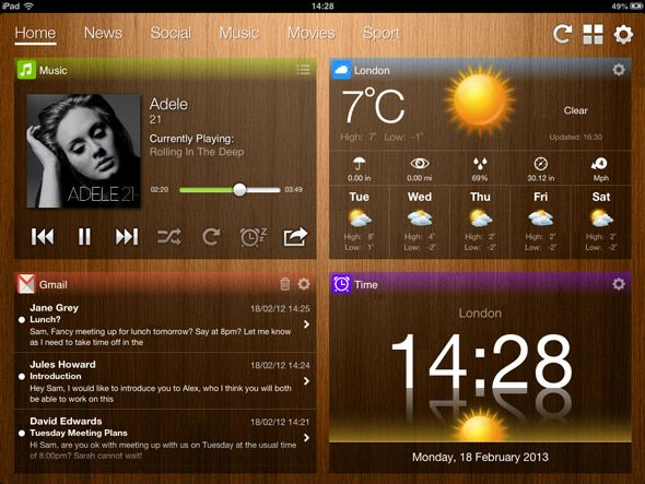 3 Cool Dashboard Apps For Your iPad [iOS] my dashboard