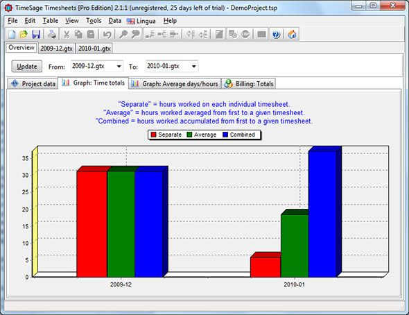 timesheets2   TimeSage Timesheets: Easy Time Tracking Software For Business & Shift Workers