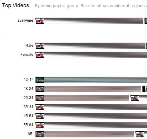 youtube-trendsmap