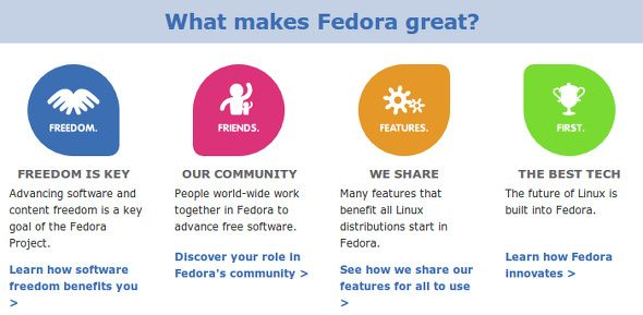 What's The Difference Between Linux Distributions If They're All Linux? [MakeUseOf Explains] fedora goals