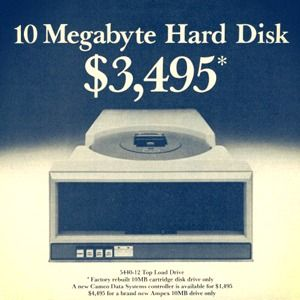 10 Vintage Hard Drive & Memory Ads That Question Value For Money