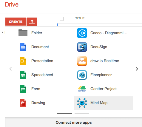 Try MindMup Mind-Mapping Via Google Drive Mindmup create drive app