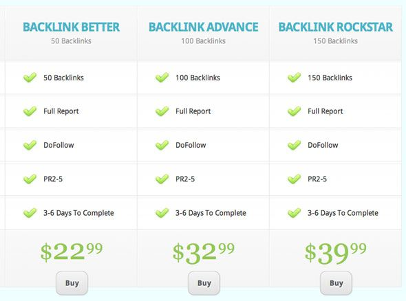 buy-backlinks