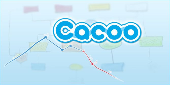 Create Great Diagrams Using Cacoo & Google Drive
