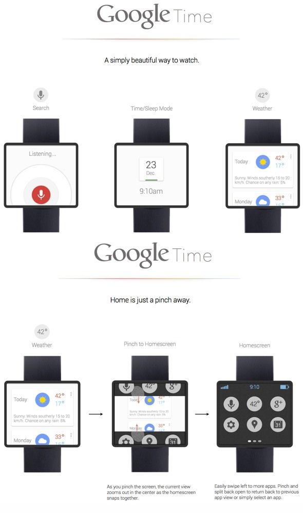 5 Smartwatch Concept Designs You Will Want! smart watch designs 4