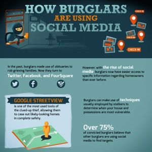 How Thieves Use Social Media To Rob You