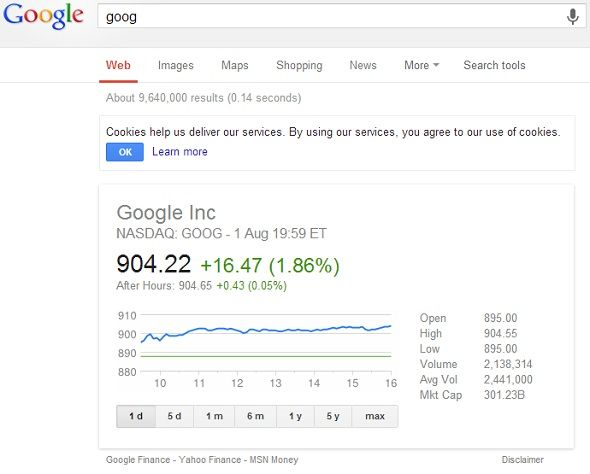 8 Google Search Tips To Keep Handy At All Times google stocks goog