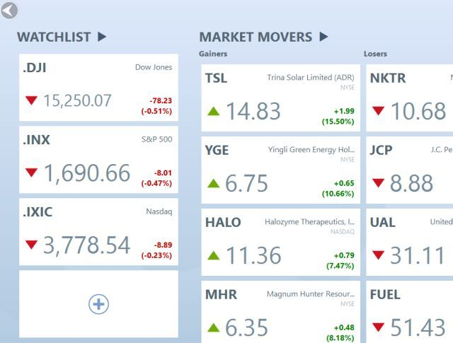 Investment Tracking Stockmarketeye Stock Tracker