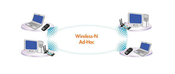 wireless-ad-hoc-network