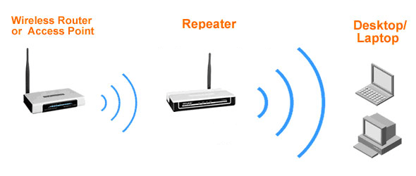 wireless-range-extender