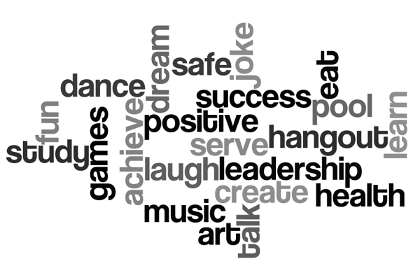 Creative Uses - Word Clouds