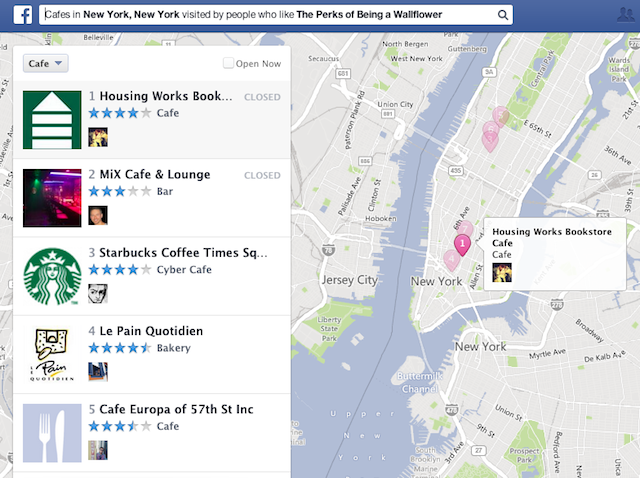 6 Cool Things You Can Find With Facebook's New Graph Search Features [Weekly Facebook Tips] Facebook Graph Search 4