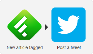 Unofficial Guide To Feedly: Better Than Google Reader Feedly 5