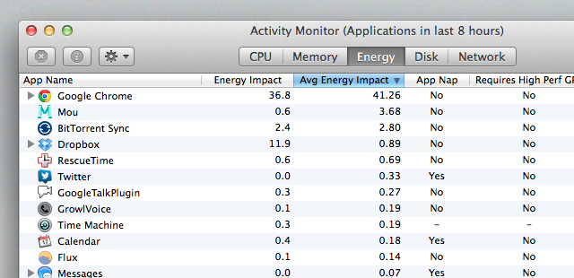 mavericks-activity-monitor