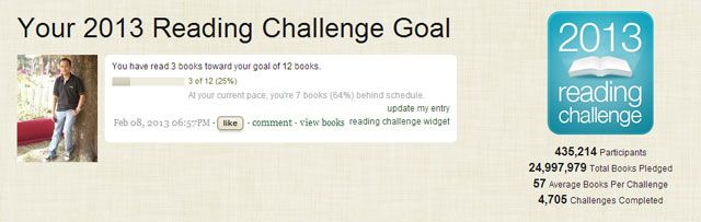 Goodreads Reading Challenge