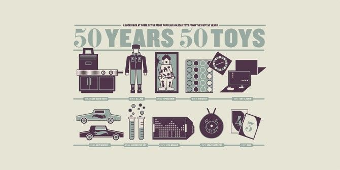 The Most Popular Holiday Toys From The Past 50 Years