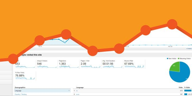 Become A Google Analytics Filtering Ninja With These Helpful Tips