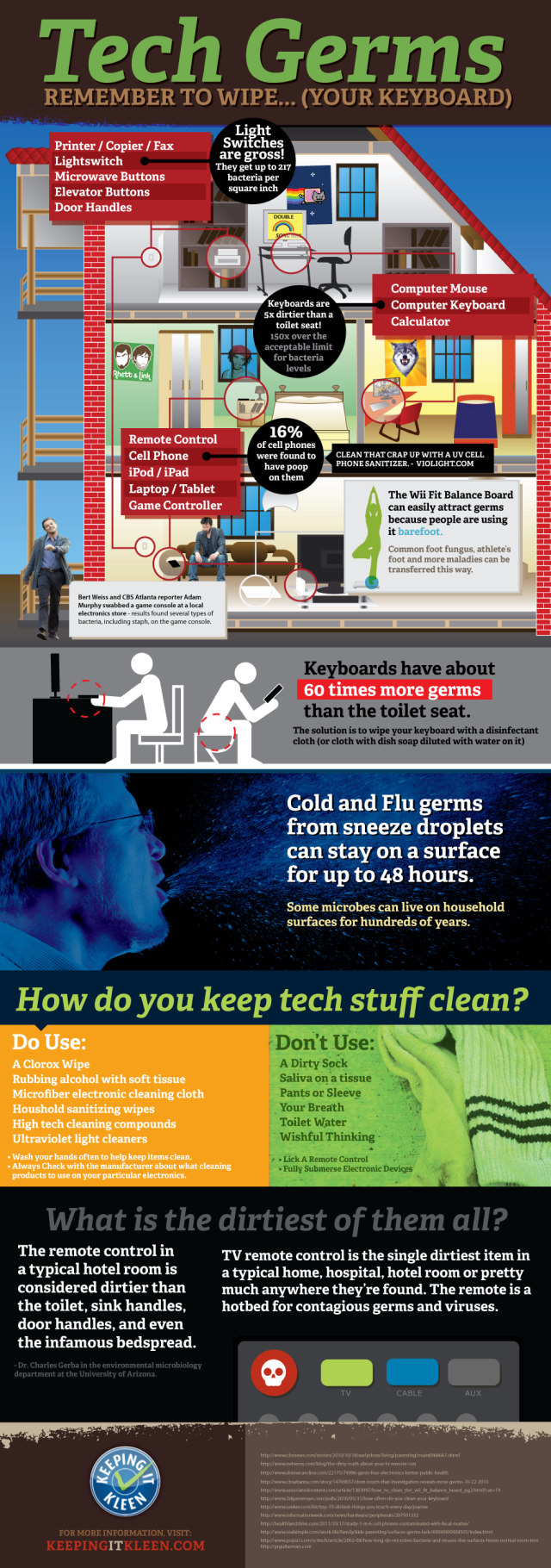 Tech Germs Infographic