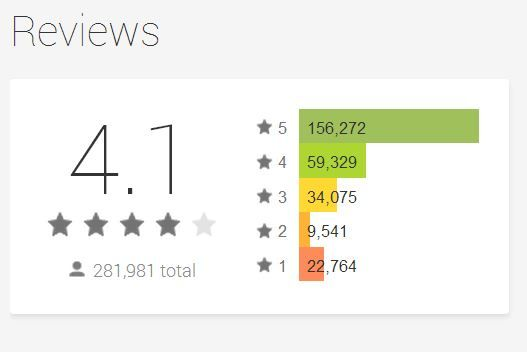 android-reviews