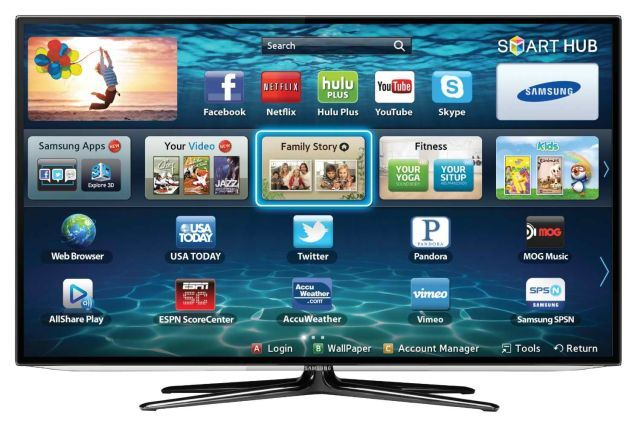 TV-Terms-Glossary-Need-To-Know-Smart-TV