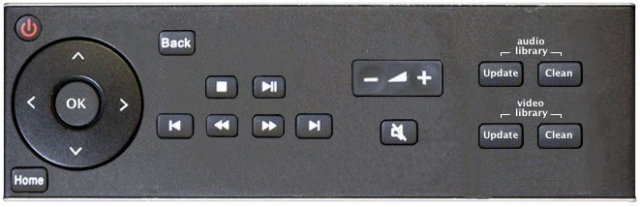 XBMC Browser IP Remote