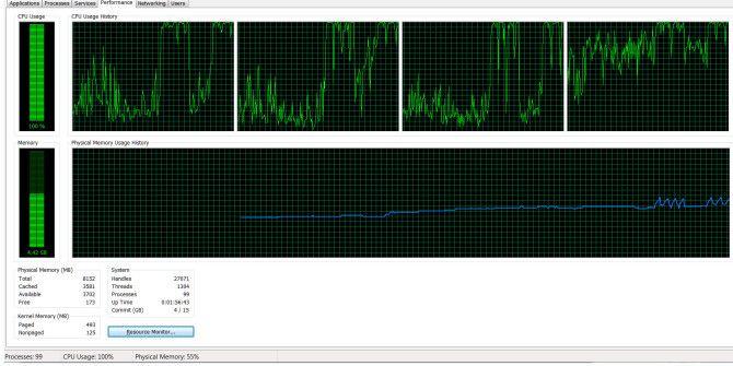 How to Fix High CPU Usage in Windows