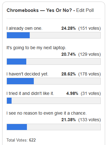 poll-chromebook-results