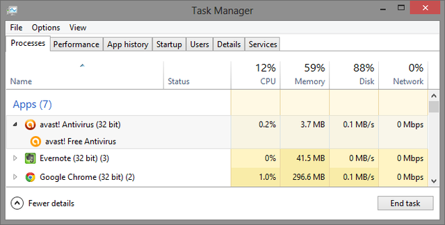 Task manager - avast resources