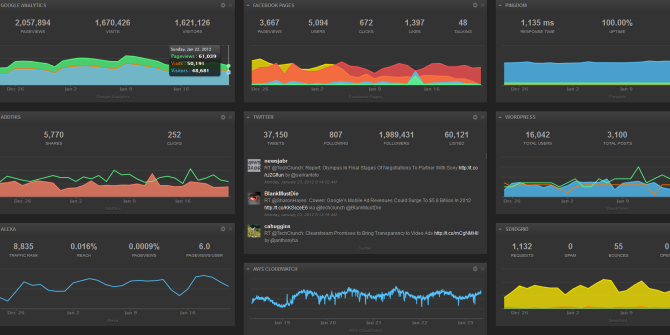 3 Ways to Get Your Hands on Free Social Analytics Reports