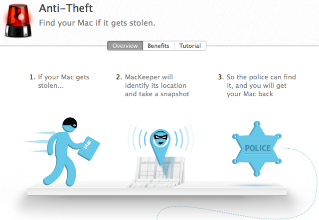 mackeeper-anti-theft