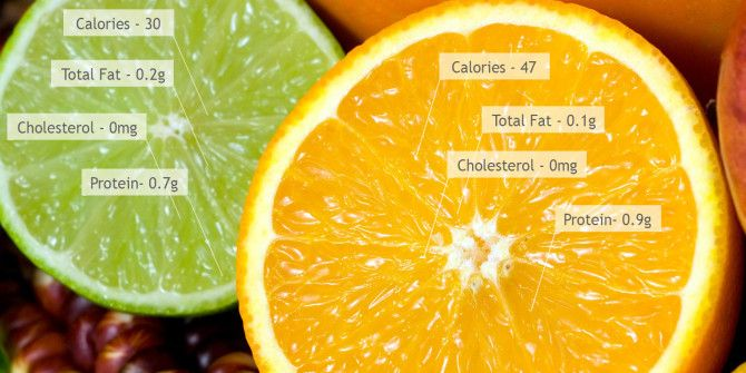 On A Diet? Google Lets You Compare Any Two Foods' Nutritional Information