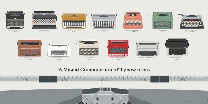 The Evolution Of Typewriters