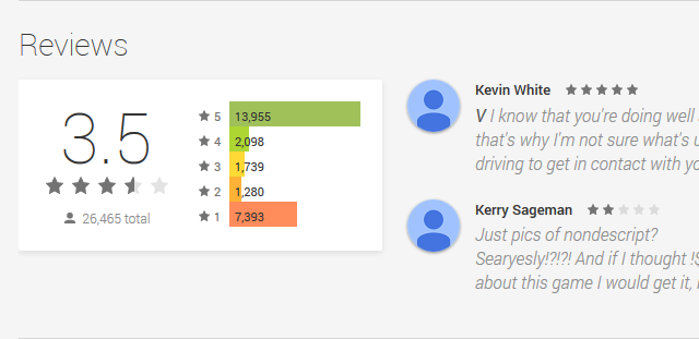 Negative App Reviews in Google Play Store