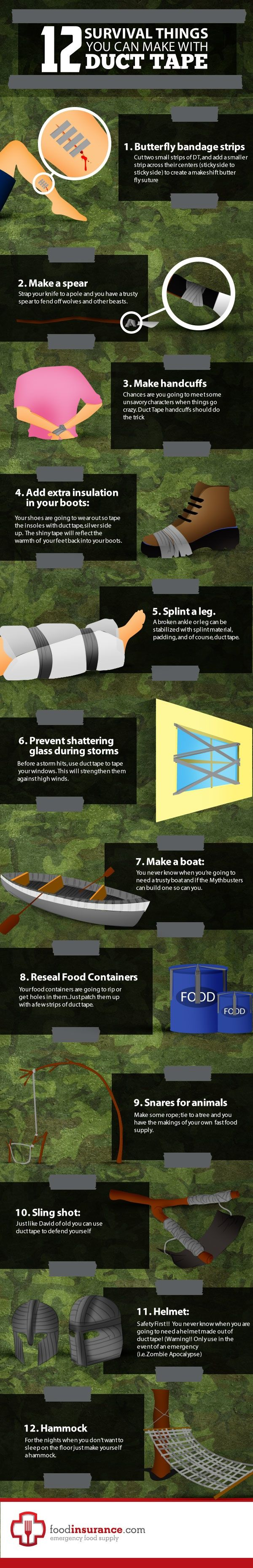 12 Ways You Can Use Duct Tape For Survival duct tape survival