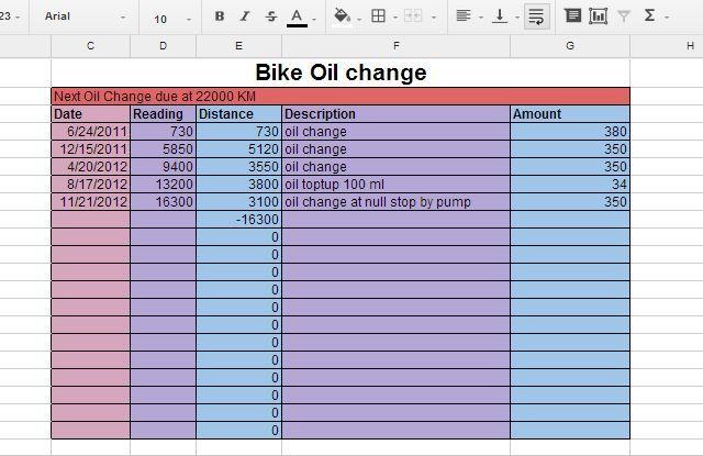 10 money management tools inside google drive you should for Google drive calendar template 2014