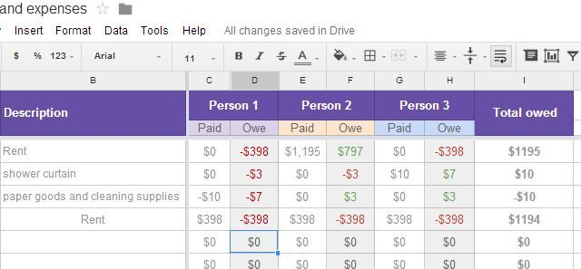 Money Management Tools Inside Google Drive You Should Use Today - Free google docs invoice template dollar store online