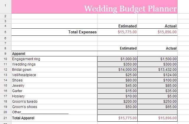 10 money management tools inside google drive you should use today wedding budget planner solutioingenieria Gallery